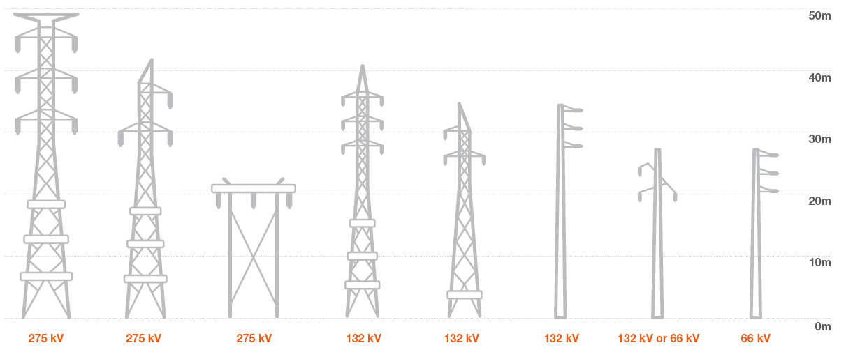 electrical distribution pole diagram