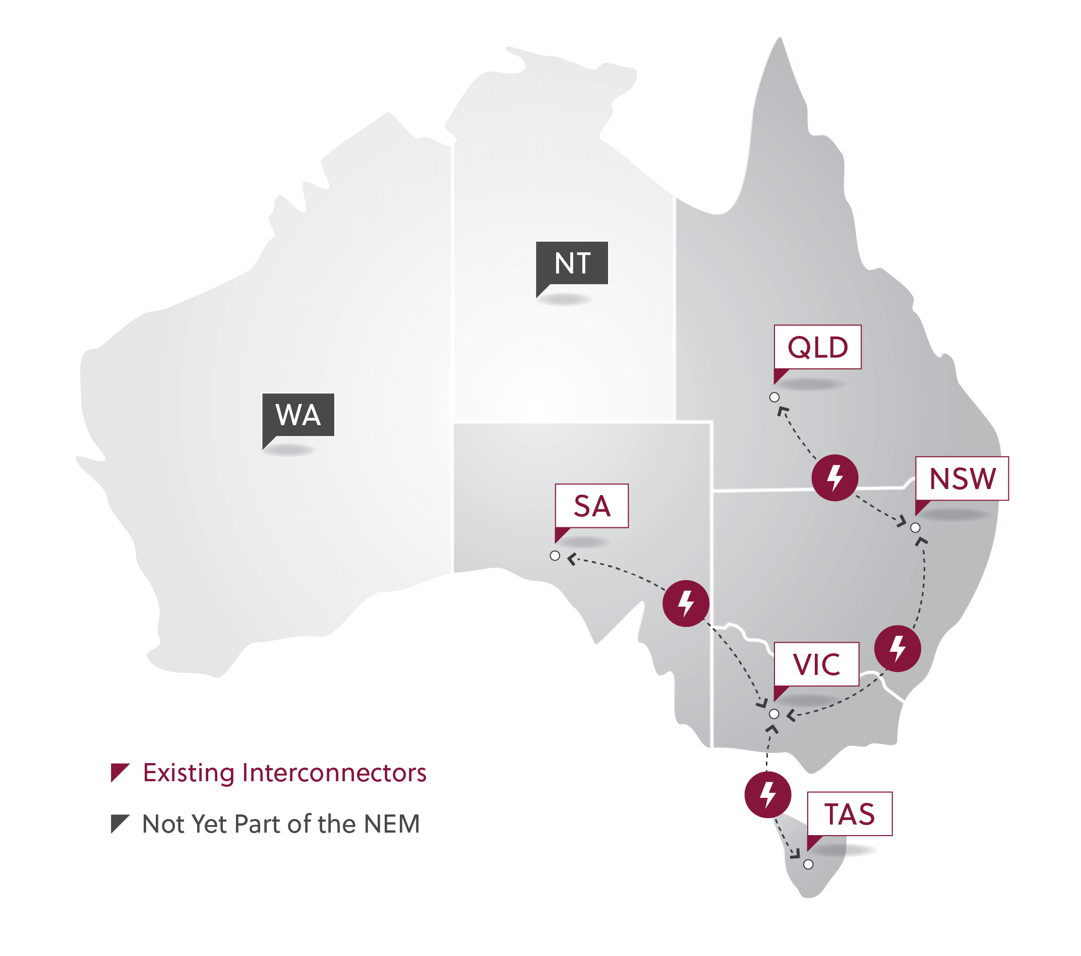 ElectraNet National Electricity Market Australia Map diagram